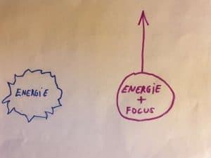 energie se disperser